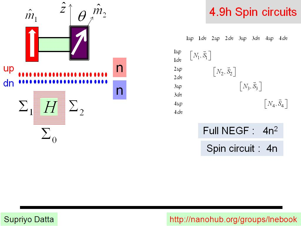 4.9h Spin circuits