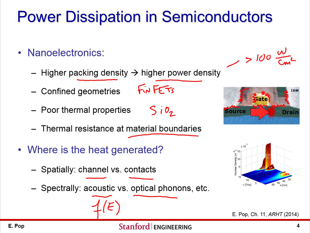 Power Dissipation in Semiconductors