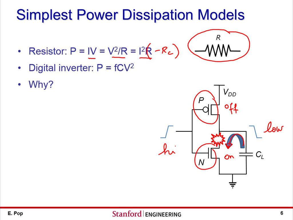 Simplest Power Dissipation Models