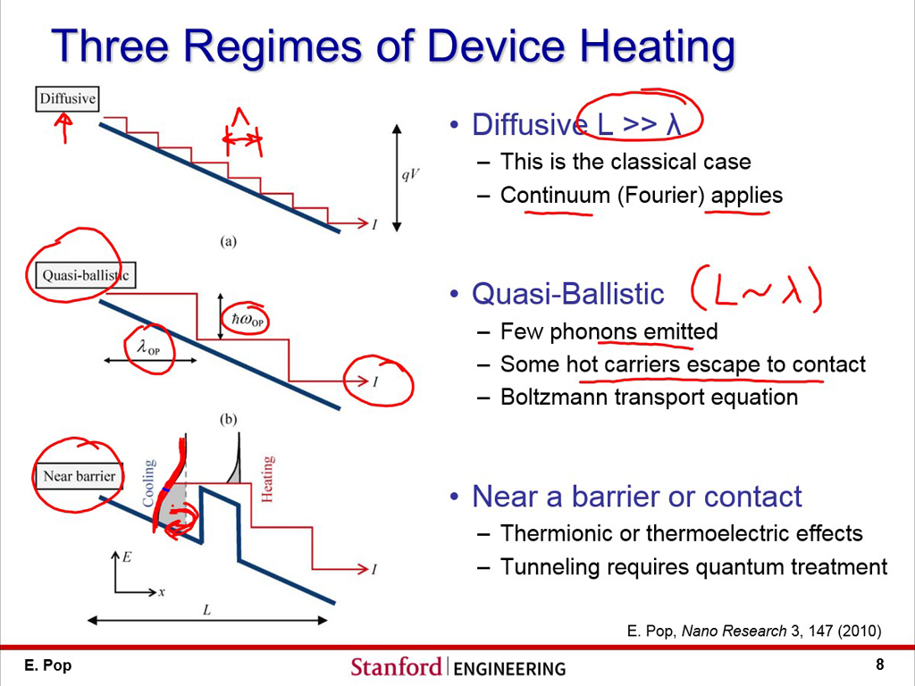 Three Regimes of Device Heating