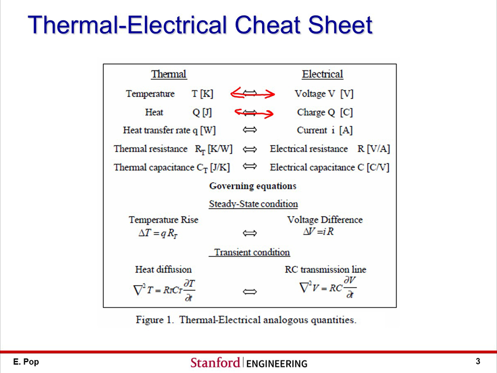 Thermal-Electrical Cheat Sheet