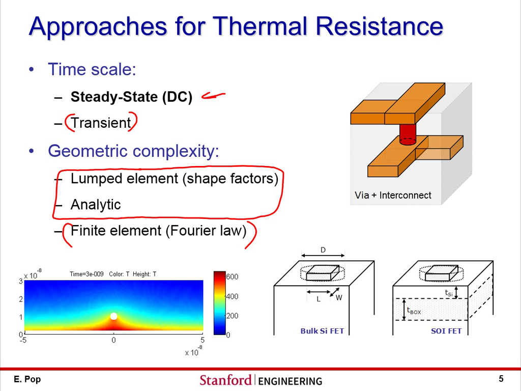 Approaches for Thermal Resistance