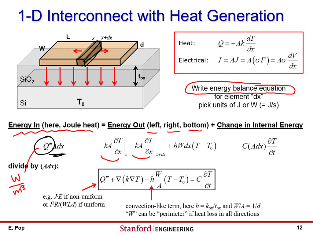 1-D Interconnect with Heat Generation