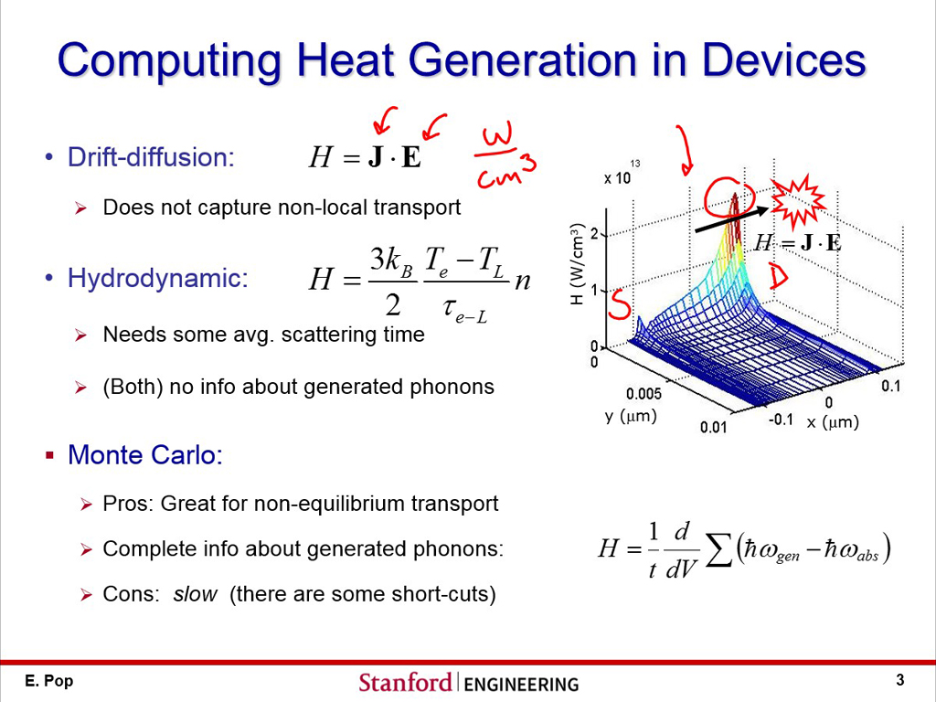 Computing Heat Generation in Devices