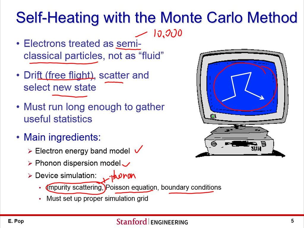 Self-Heating with the Monte Carlo Method