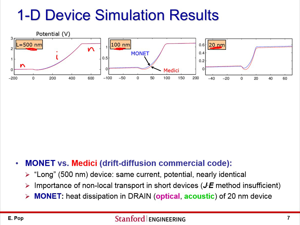 1-D Device Simulation Results