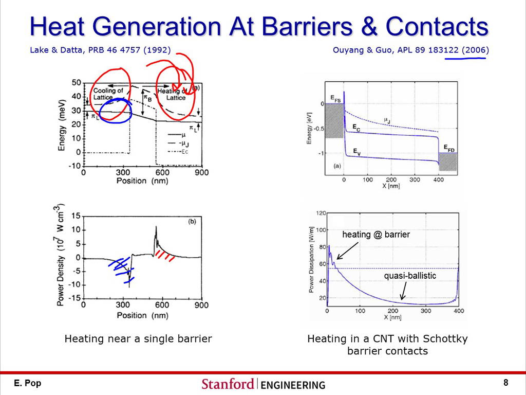 Heat Generation At Barriers & Contacts