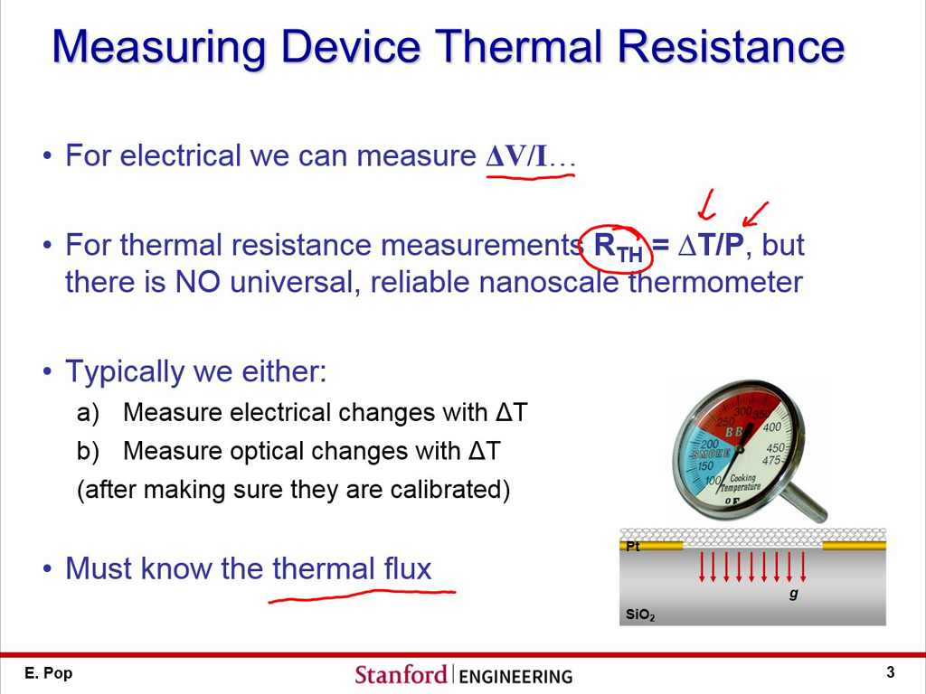 Measuring Device Thermal Resistance
