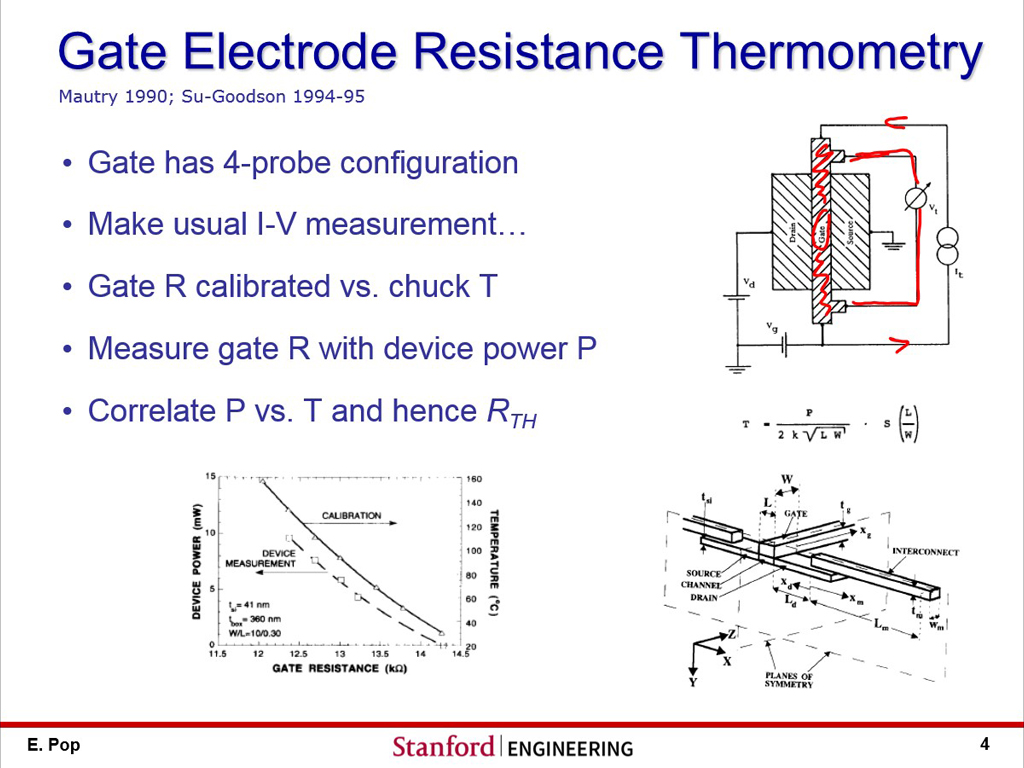 Gate Electrode Resistance Thermometry