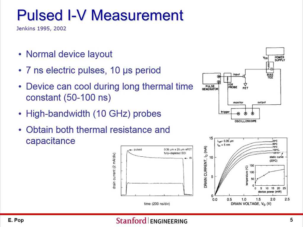 Pulsed I-V Measurement