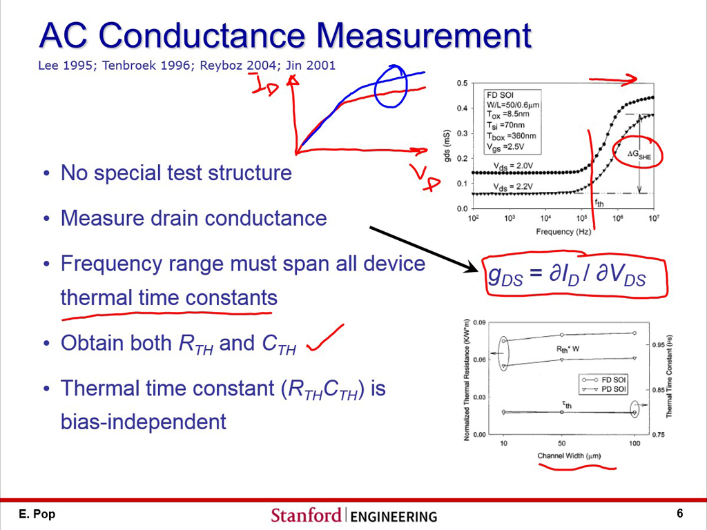 AC Conductance Measurement