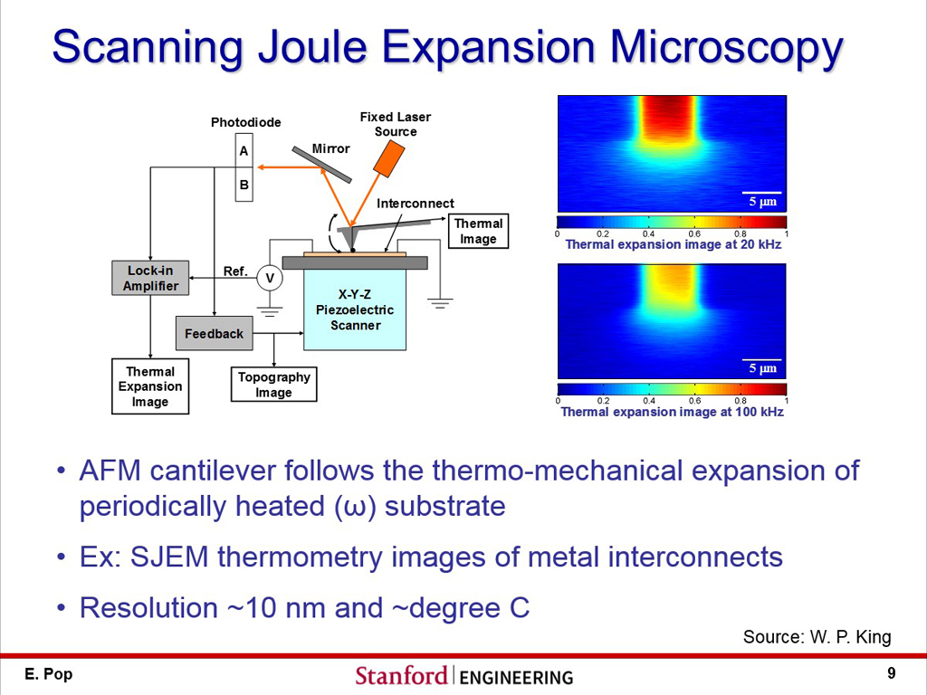 Scanning Joule Expansion Microscopy