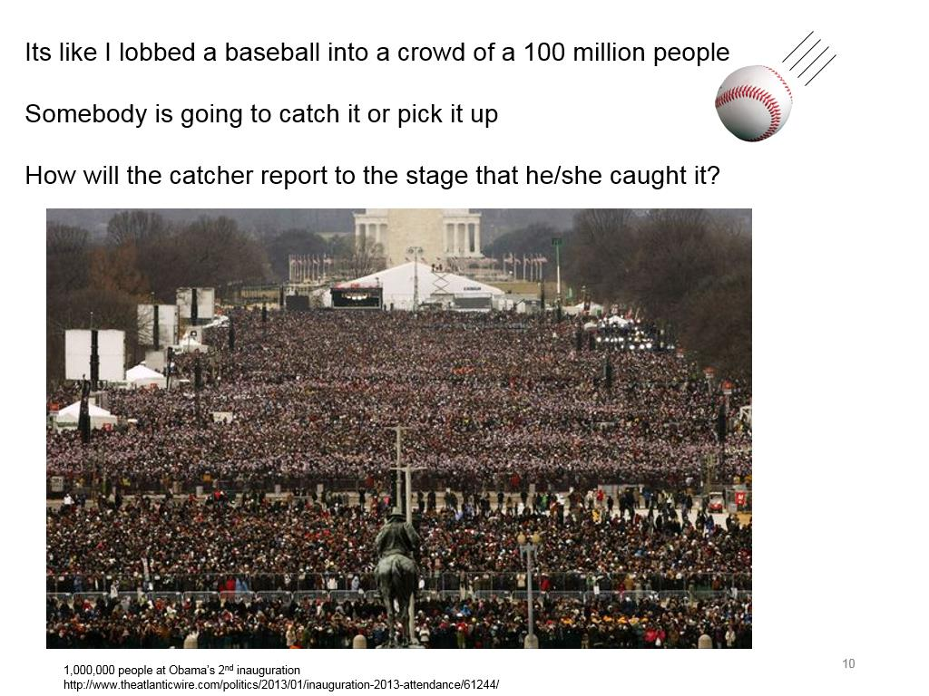 Its like I lobbed a baseball into a crowd