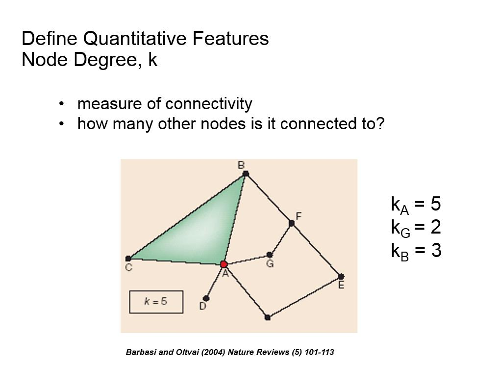 Define Quantitative Features Node Degree, k