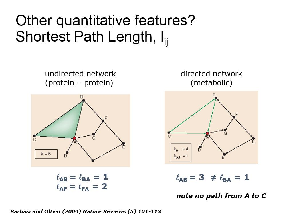 Other quantitative features?