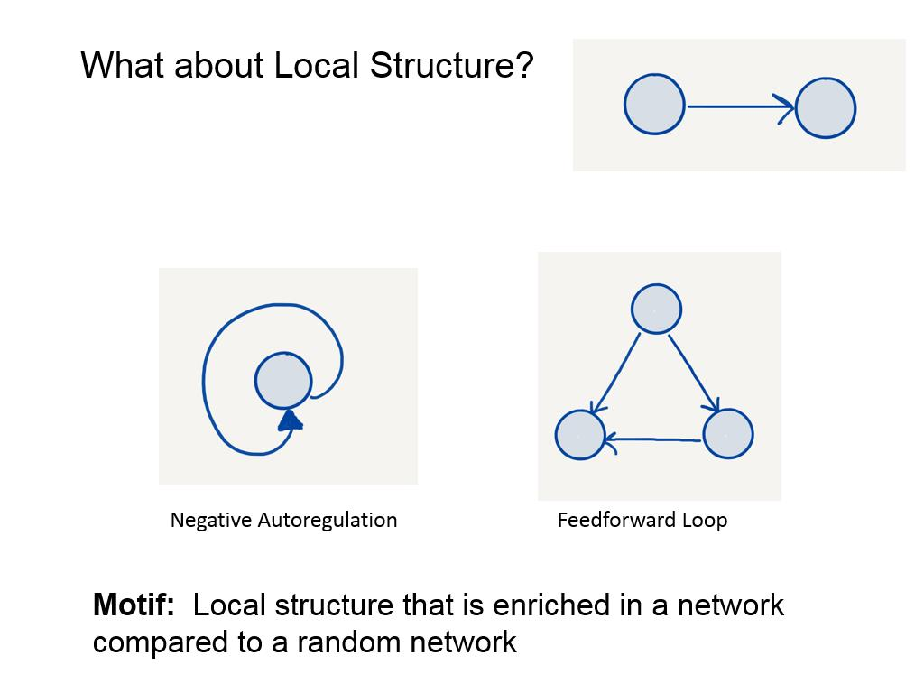 What about Local Structure?
