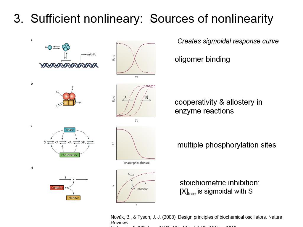 3. Sufficient nonlineary: Sources of nonlinearity