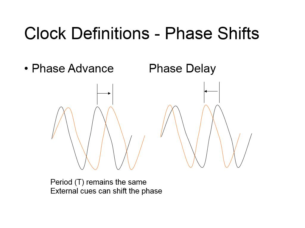 Clock Definitions - Phase Shifts