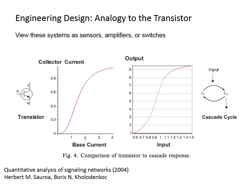 Engineering Design: Analogy to the Transistor
