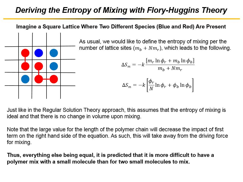 Deriving the Entropy of Mixing with Flory-Huggins Theory