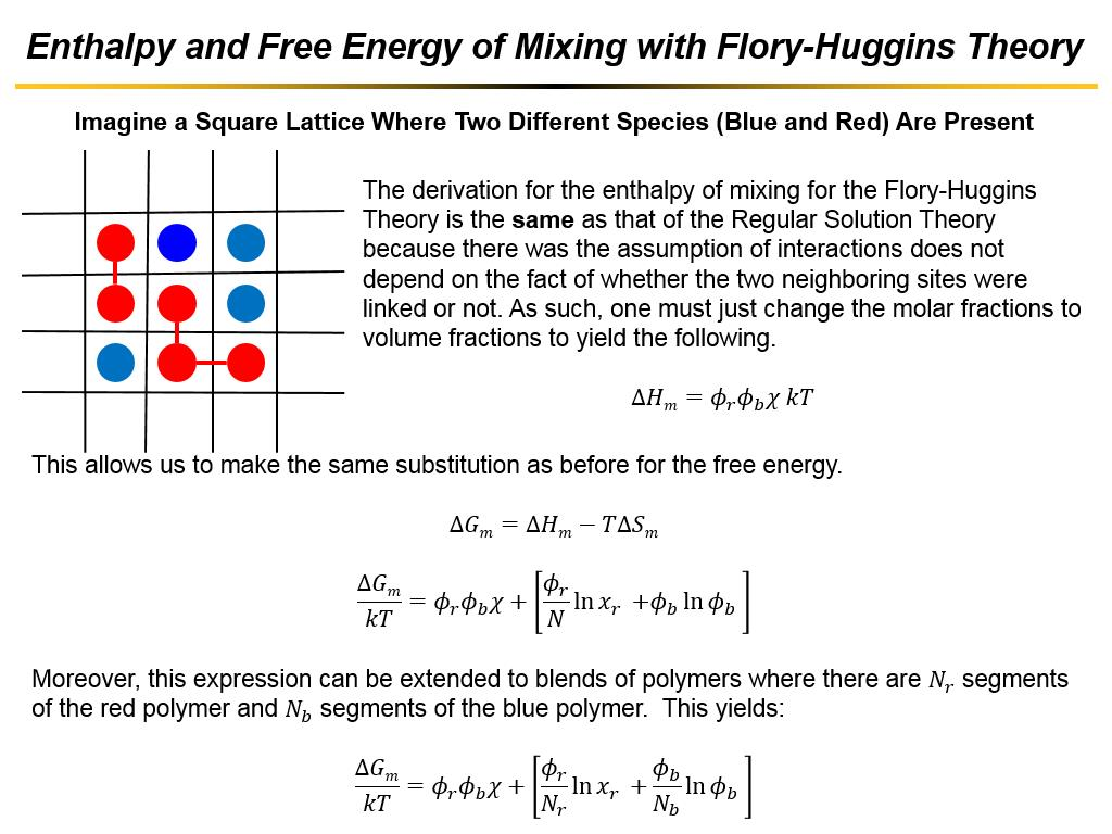 Enthalpy and Free Energy of Mixing with Flory-Huggins Theory