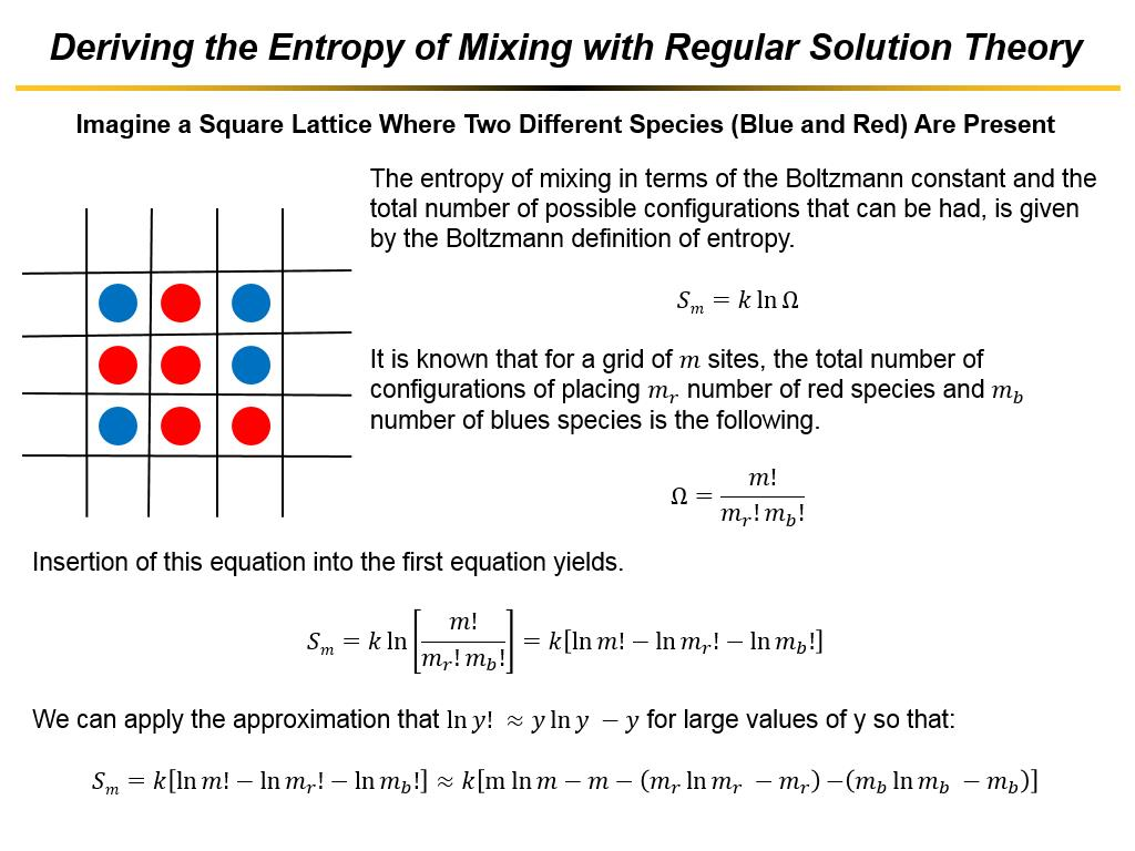 Deriving the Entropy of Mixing with Regular Solution Theory