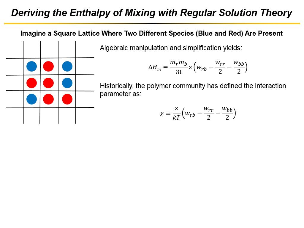 Deriving the Enthalpy of Mixing with Regular Solution Theory
