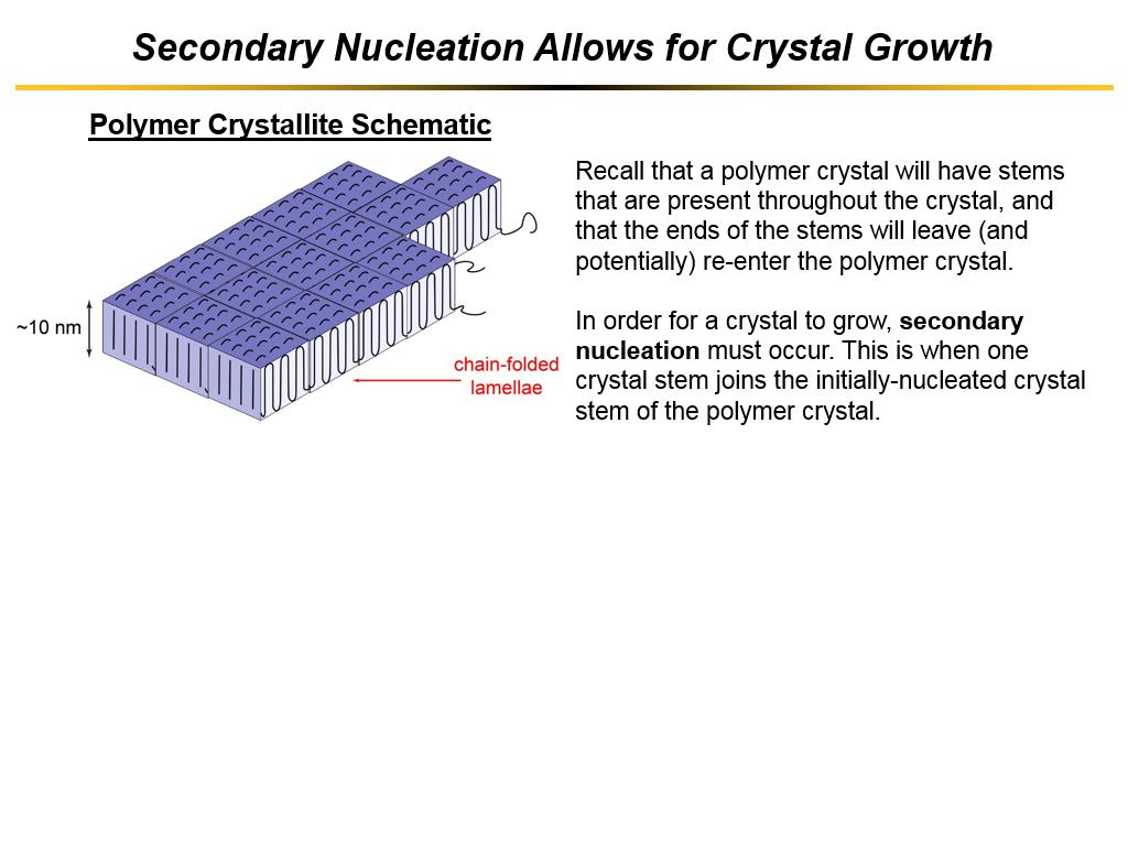 Secondary Nucleation Allows for Crystal Growth