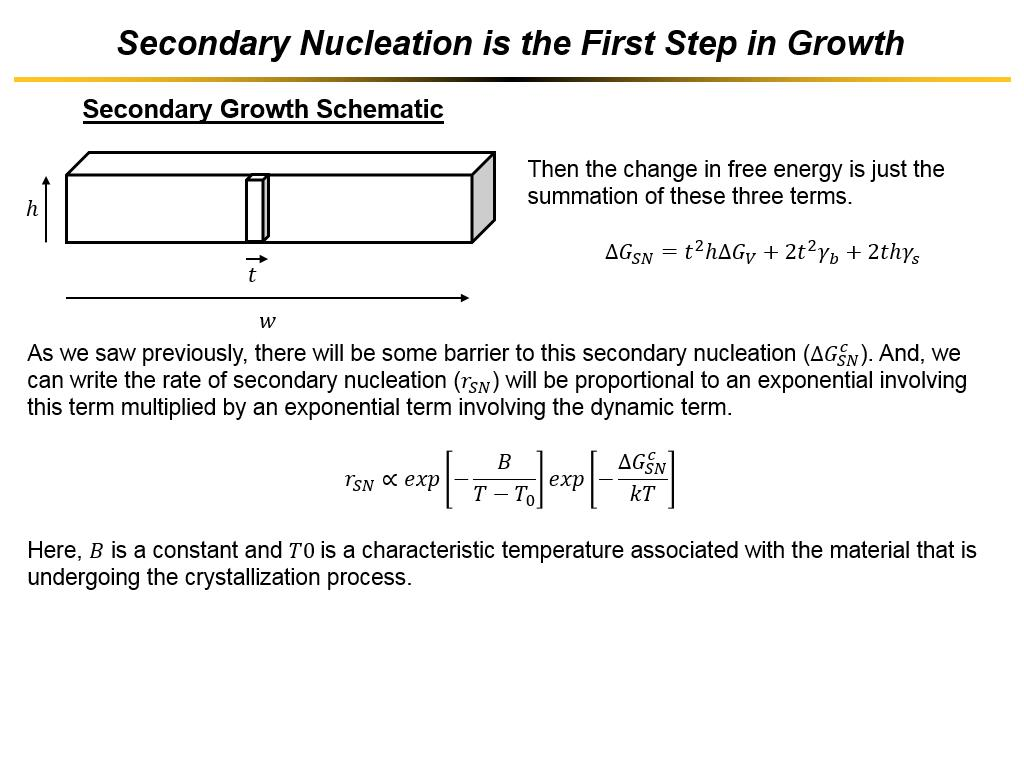 Secondary Nucleation is the First Step in Growth