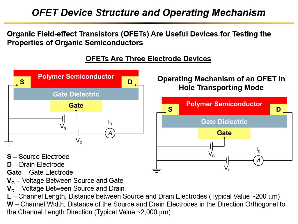 OFET Device Structure and Operating Mechanism