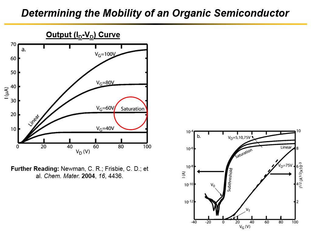 Determining the Mobility of an Organic Semiconductor