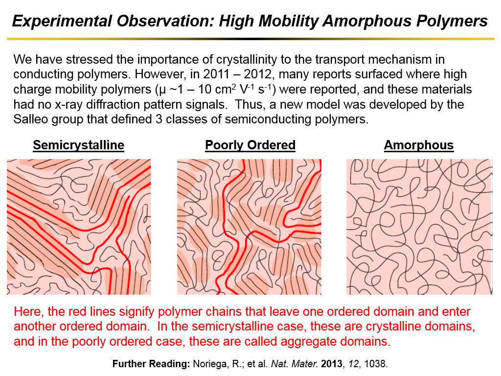 Experimental Observation: High Mobility Amorphous Polymers