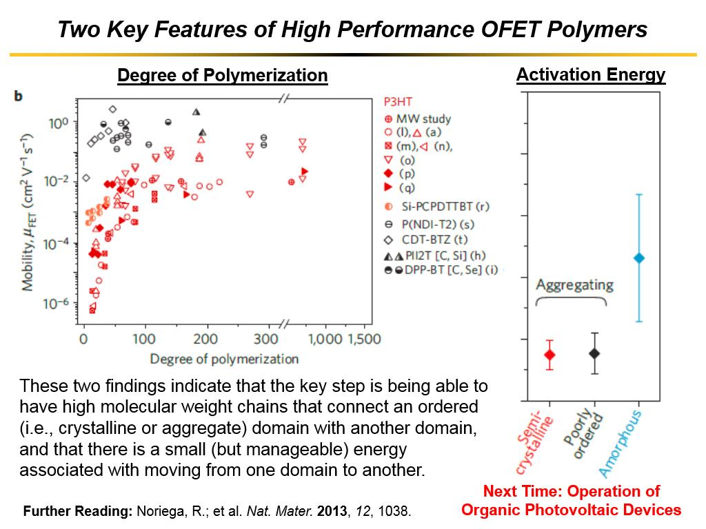 Two Key Features of High Performance OFET Polymers