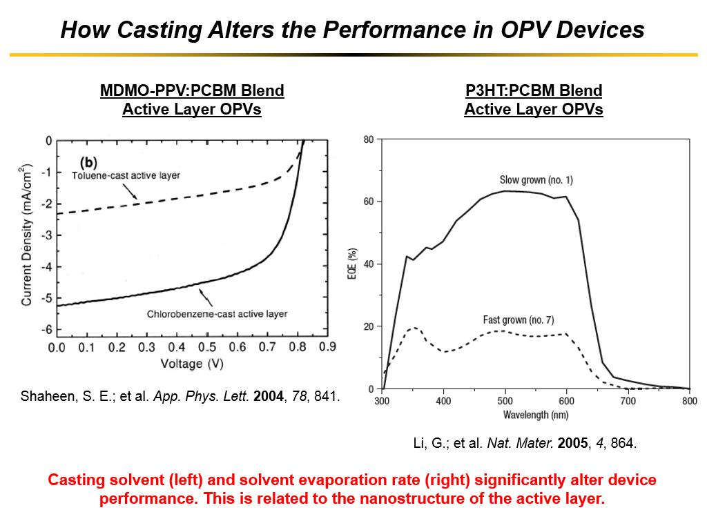How Casting Alters the Performance in OPV Devices