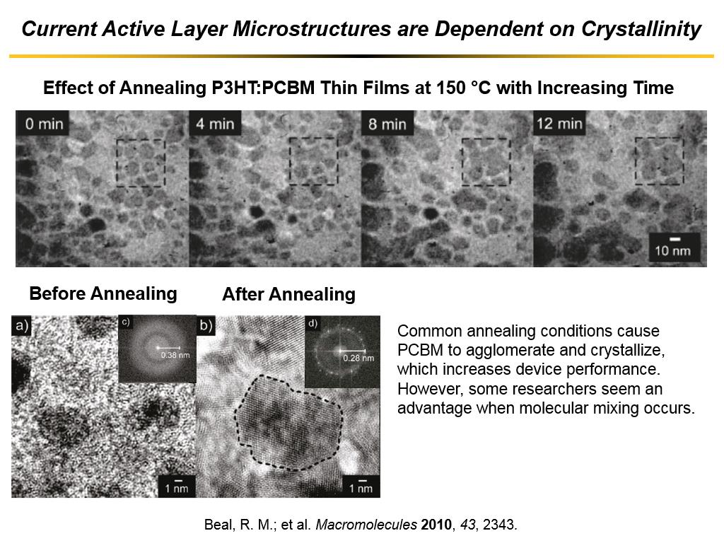 Current Active Layer Microstructures are Dependent on Crystallinity