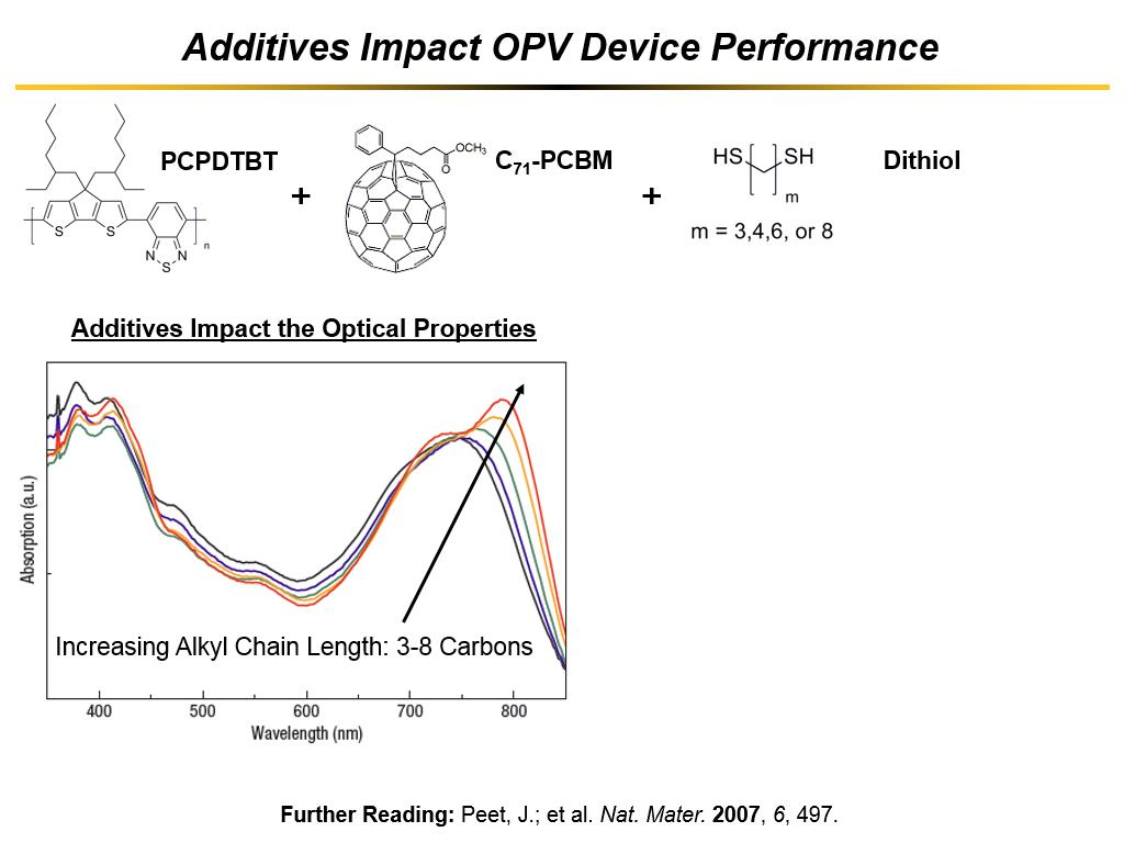 Additives Impact OPV Device Performance