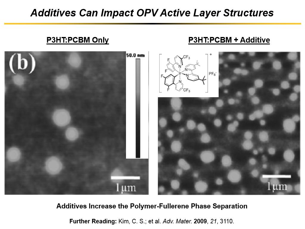 Additives Can Impact OPV Active Layer Structures