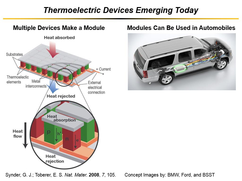 Thermoelectric Devices Emerging Today