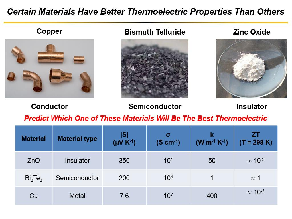 Certain Materials Have Better Thermoelectric Properties Than Others