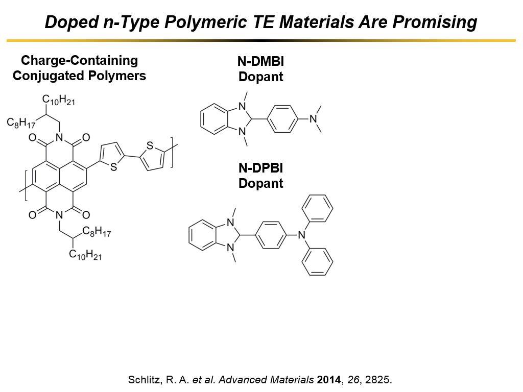 Doped n-Type Polymeric TE Materials Are Promising
