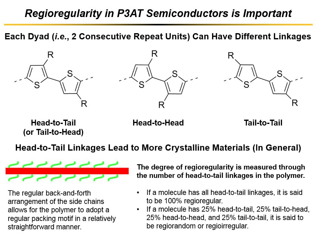 Regioregularity in P3AT Semiconductors is Important