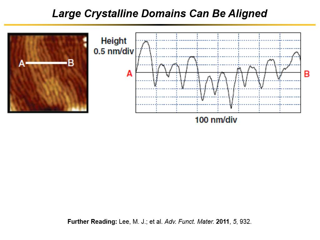 Large Crystalline Domains Can Be Aligned