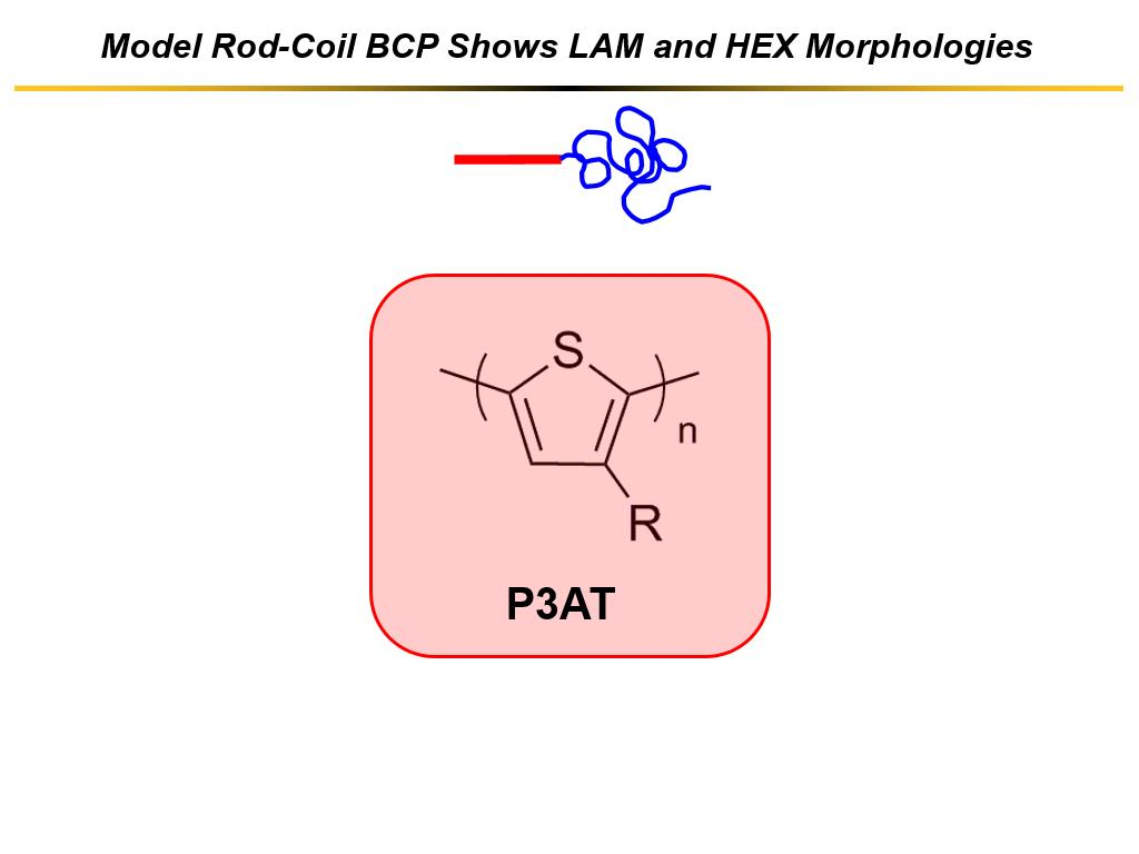 Model Rod-Coil BCP Shows LAM and HEX Morphologies