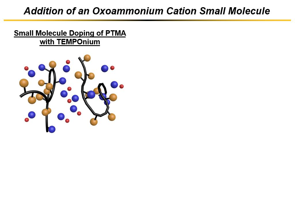 Addition of an Oxoammonium Cation Small Molecule