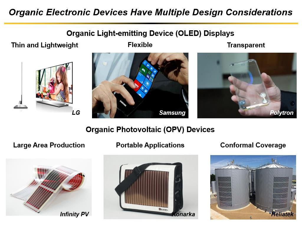 Organic Electronic Devices Have Multiple Design Considerations