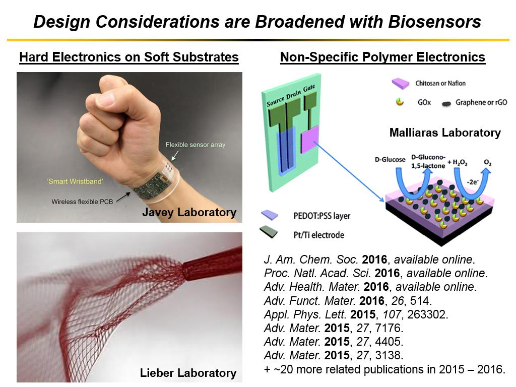 Design Considerations are Broadened with Biosensors