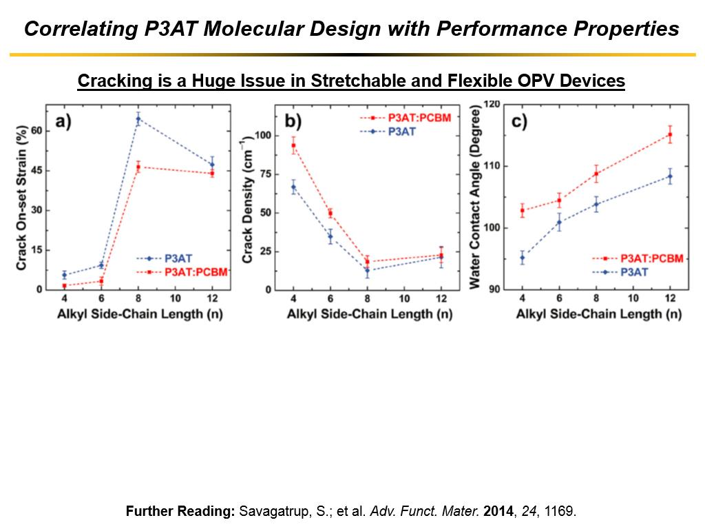 Correlating P3AT Molecular Design with Performance Properties