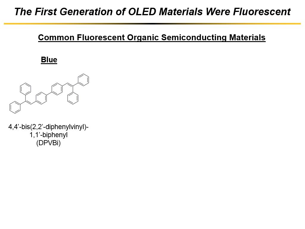 The First Generation of OLED Materials Were Fluorescent