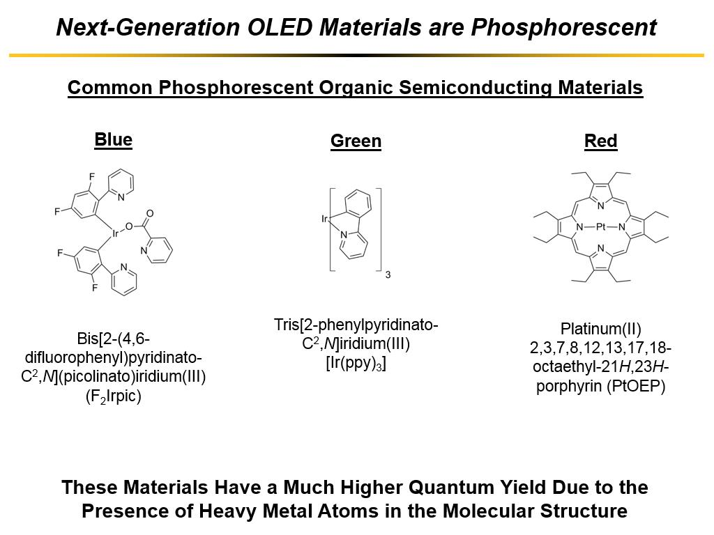 Next-Generation OLED Materials are Phosphorescent