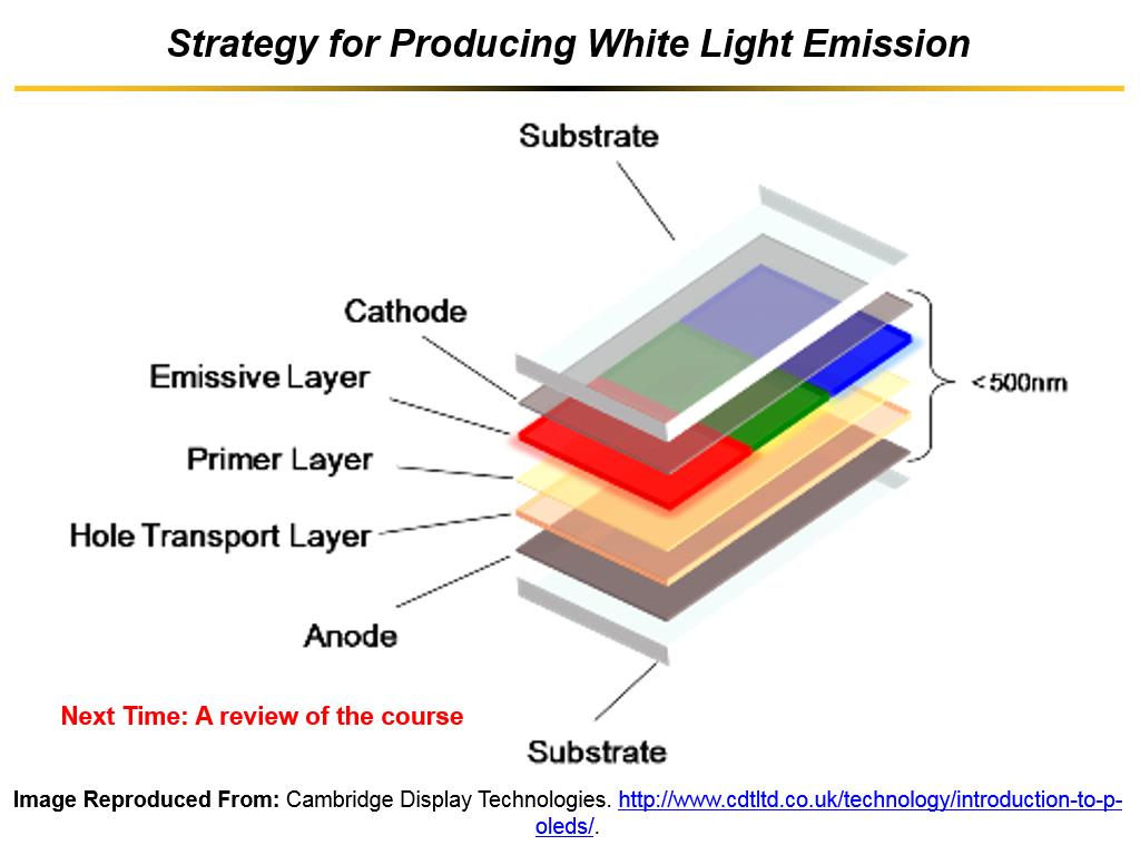 Strategy for Producing White Light Emission